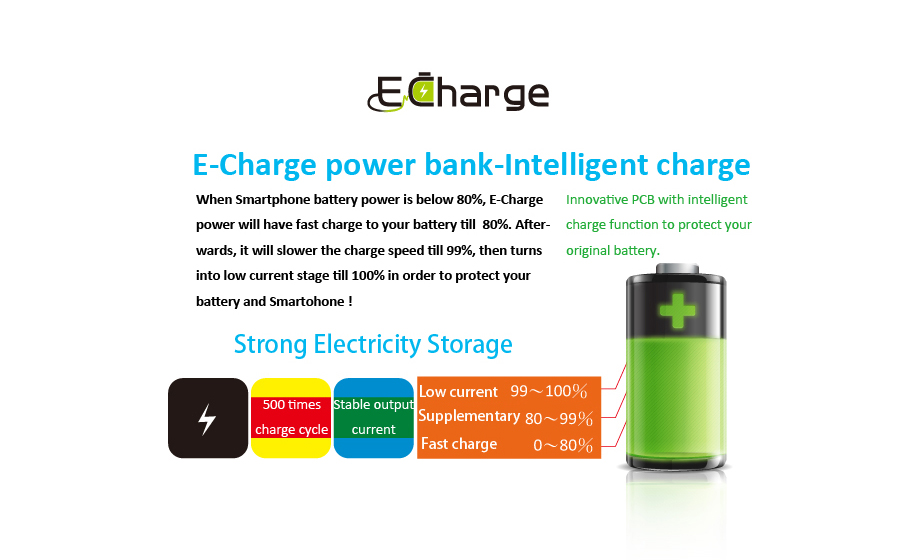 power bank feature safe smart